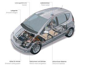 Ver foto 11 de Mercedes Clase A E-CELL 2010