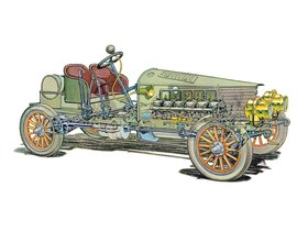 Ver foto 2 de Spyker 60 HP 1903