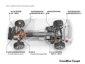 Ver foto 21 de Volkswagen CrossBlue Coupe Concept 2013