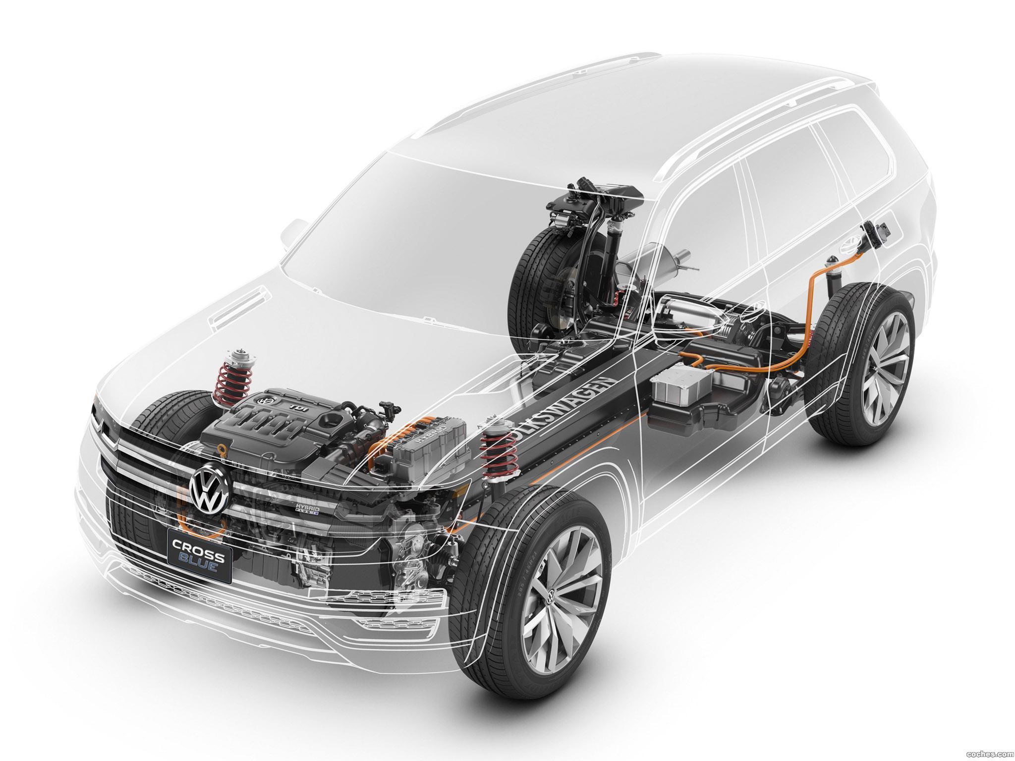 Foto 6 de Volkswagen Crossblue Concept 2013